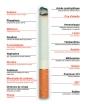 produits_cigarette