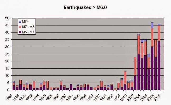 ob_59062a_tremblement_terre