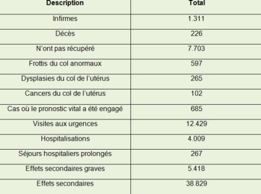 ob_bd67f3_effets-secondaires-vaccins-hpv-mars-20